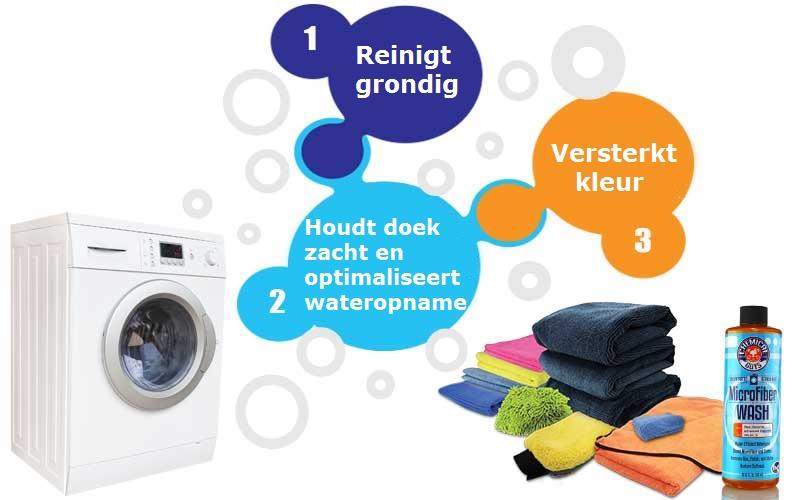 Reinig je microfiber doek, met behoud van krasvrije eigenschappen en versterking van wateropname