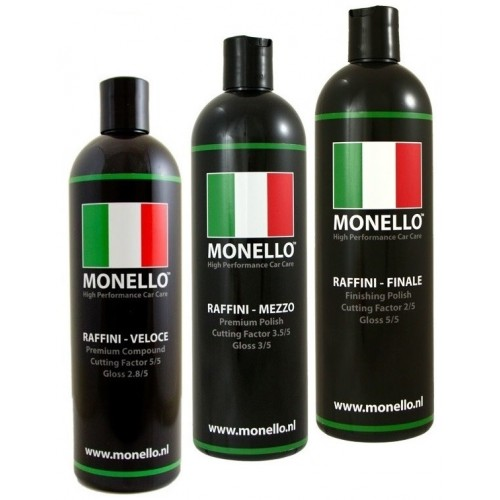 Monello - Raffini Polish Kit